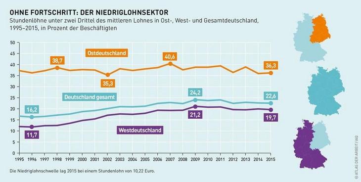Mindestlohn deutschland 2020